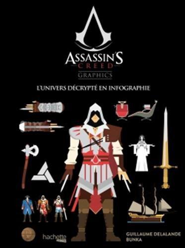 Assassin's creed graphics : l'univers décrypté en infographie